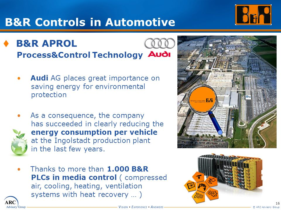 B&R Controls in Automotive