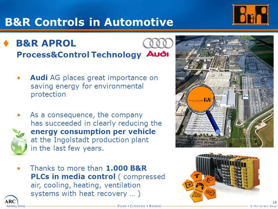 B&R Controls in Automotive