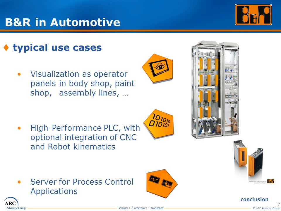 B&R in Automotive typical use cases
