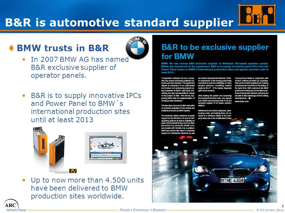 B&R is automotive standard supplier