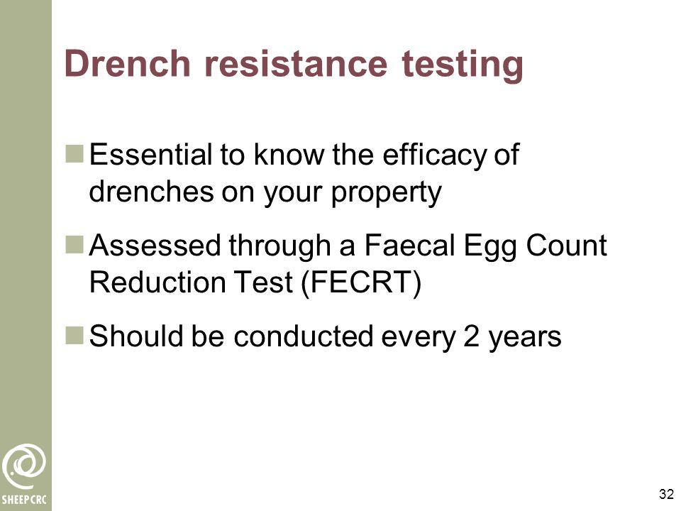 Drench resistance testing