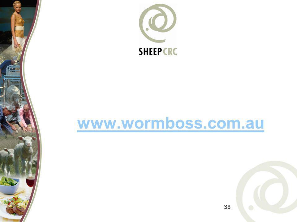 www.wormboss.com.au