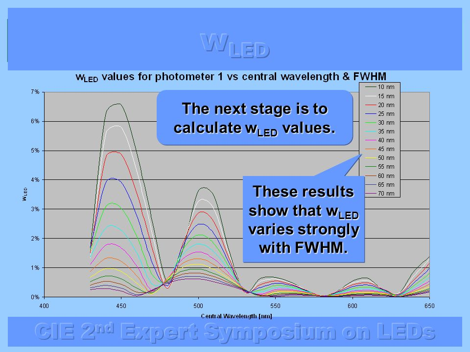 wLED The next stage is to calculate wLED values.
