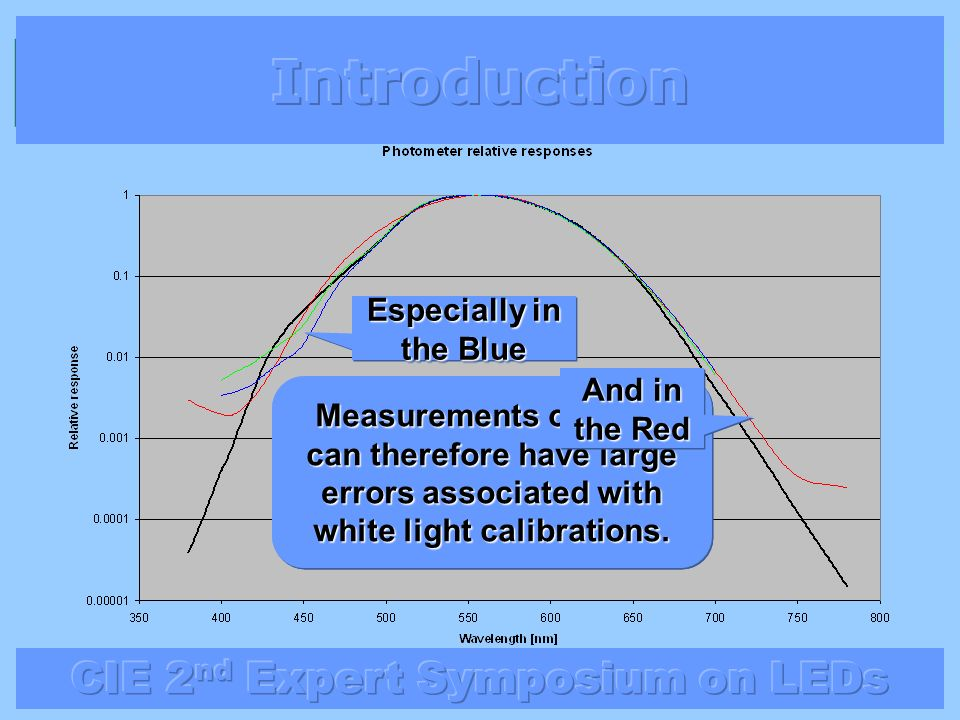 LEDs are generally narrow band, and are very unlike illuminant A