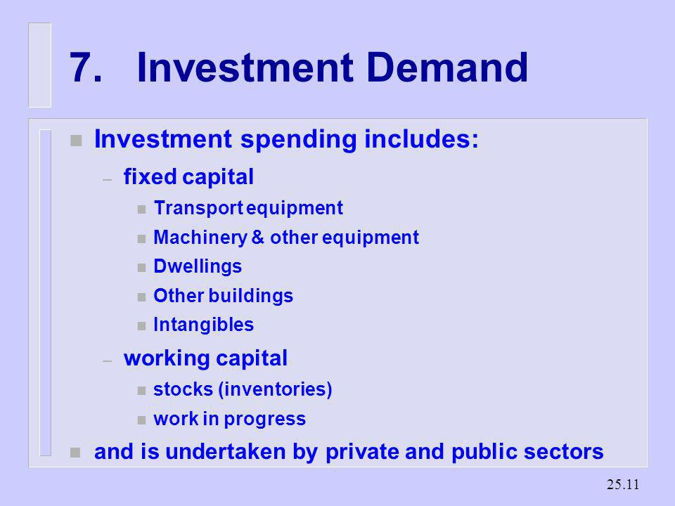7. Investment Demand Investment spending includes: fixed capital