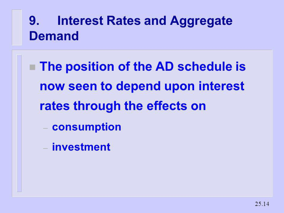 9. Interest Rates and Aggregate Demand