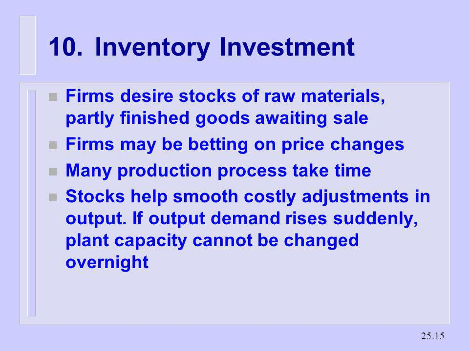 10. Inventory InvestmentFirms desire stocks of raw materials, partly finished goods awaiting sale. Firms may be betting on price changes.