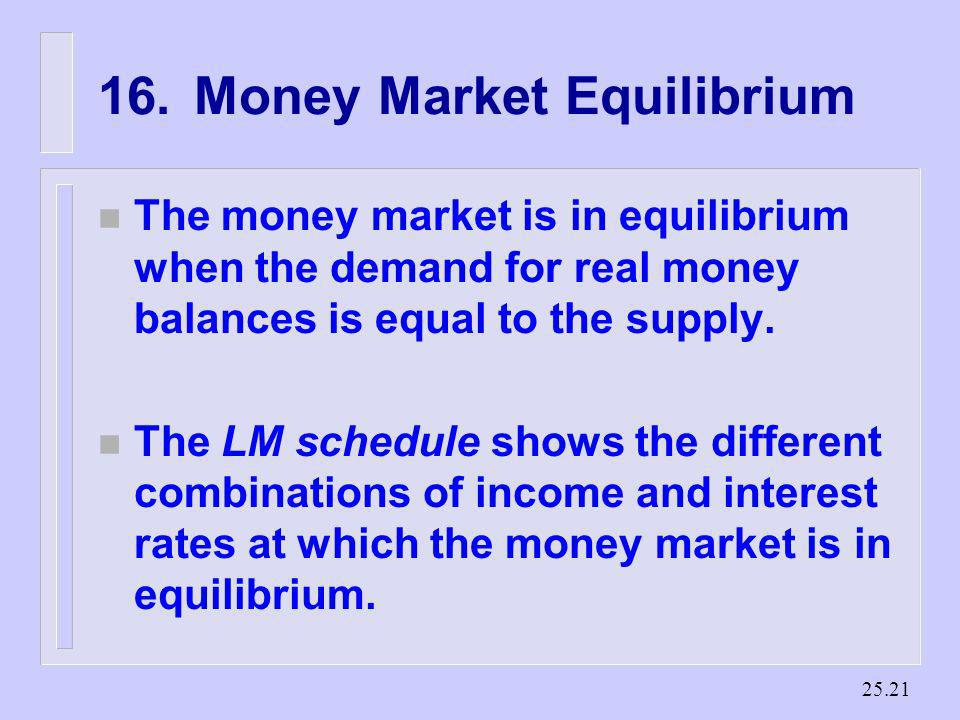 16. Money Market Equilibrium