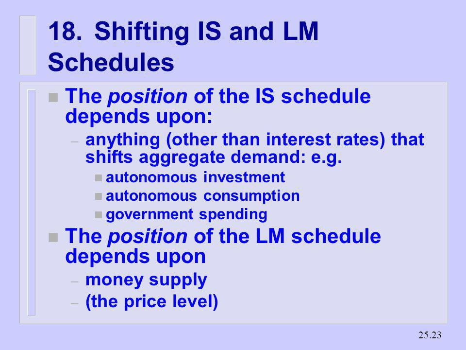 18. Shifting IS and LM Schedules