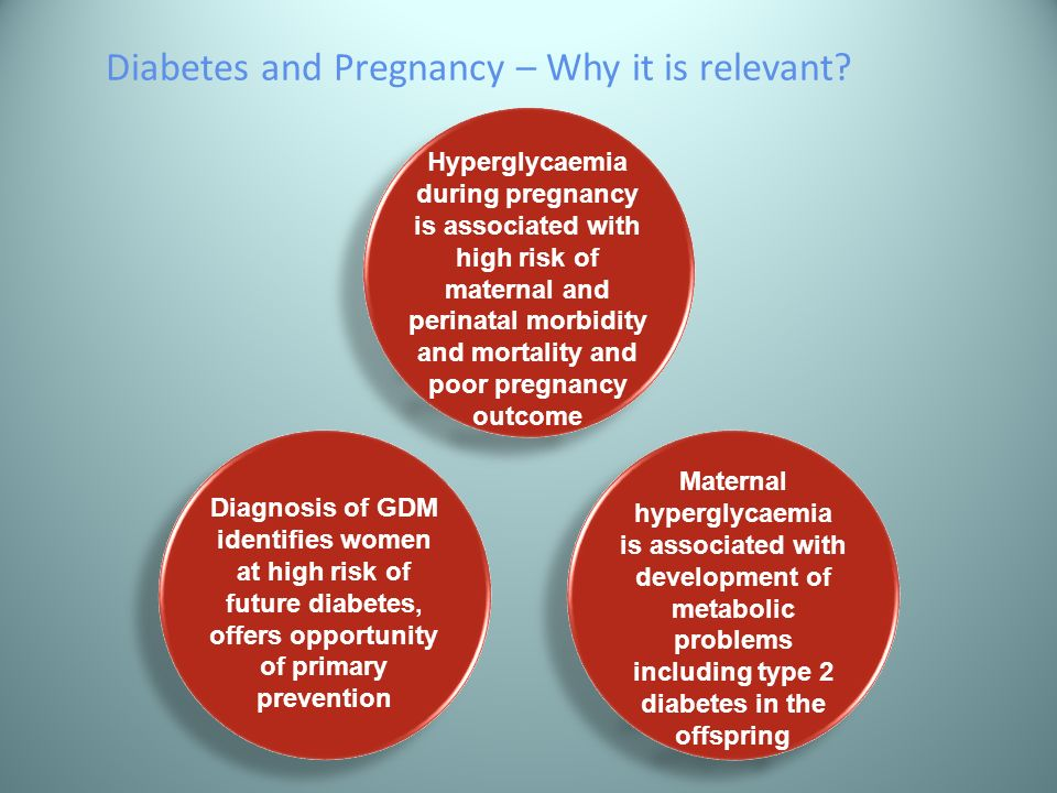 Diabetes and Pregnancy – Why it is relevant