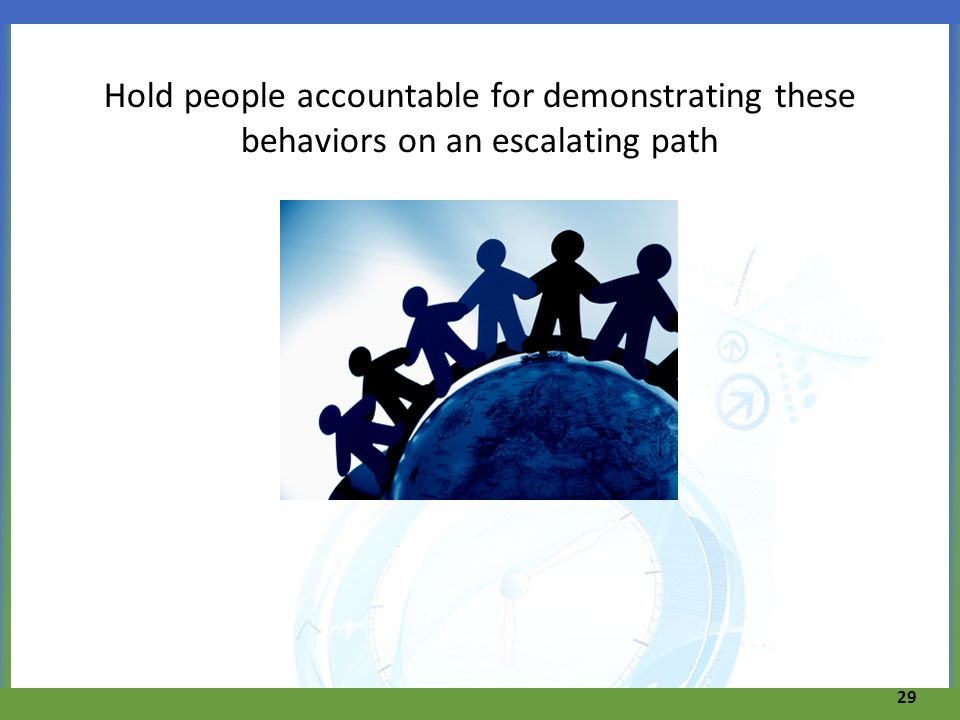 Hold people accountable for demonstrating these behaviors on an escalating path