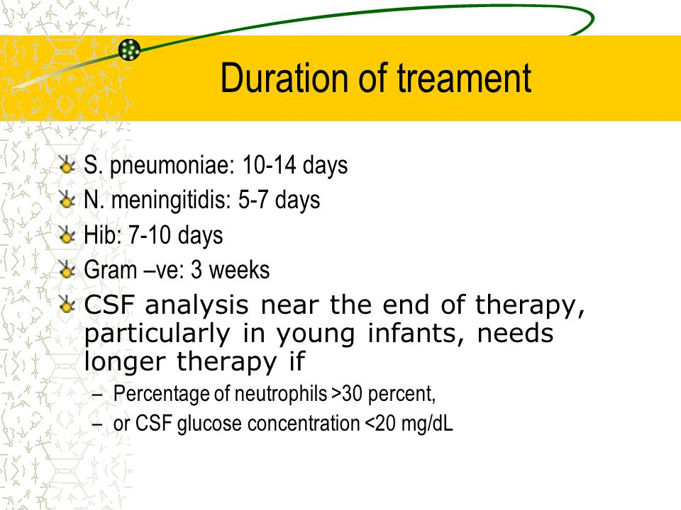Duration of treament S. pneumoniae: 10-14 days