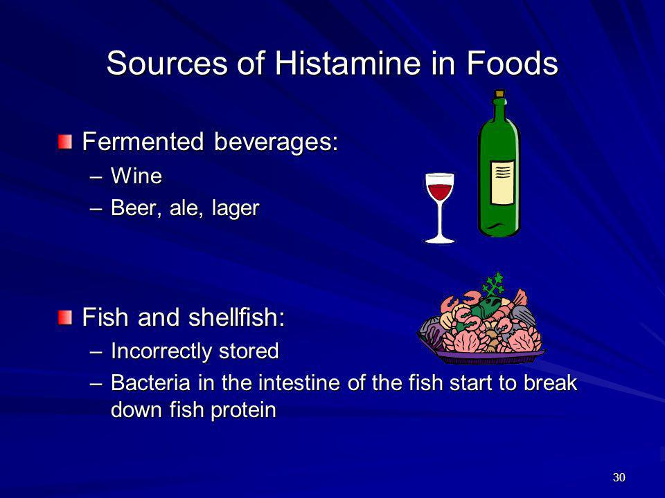Sources of Histamine in Foods