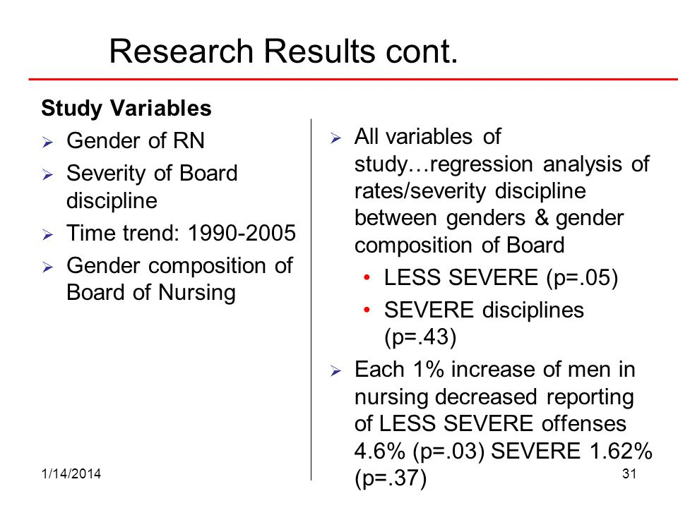 Research Results cont. Study Variables Gender of RN