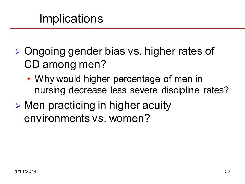 Implications Ongoing gender bias vs. higher rates of CD among men