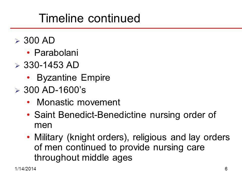 Timeline continued 300 AD Parabolani 330-1453 AD Byzantine Empire