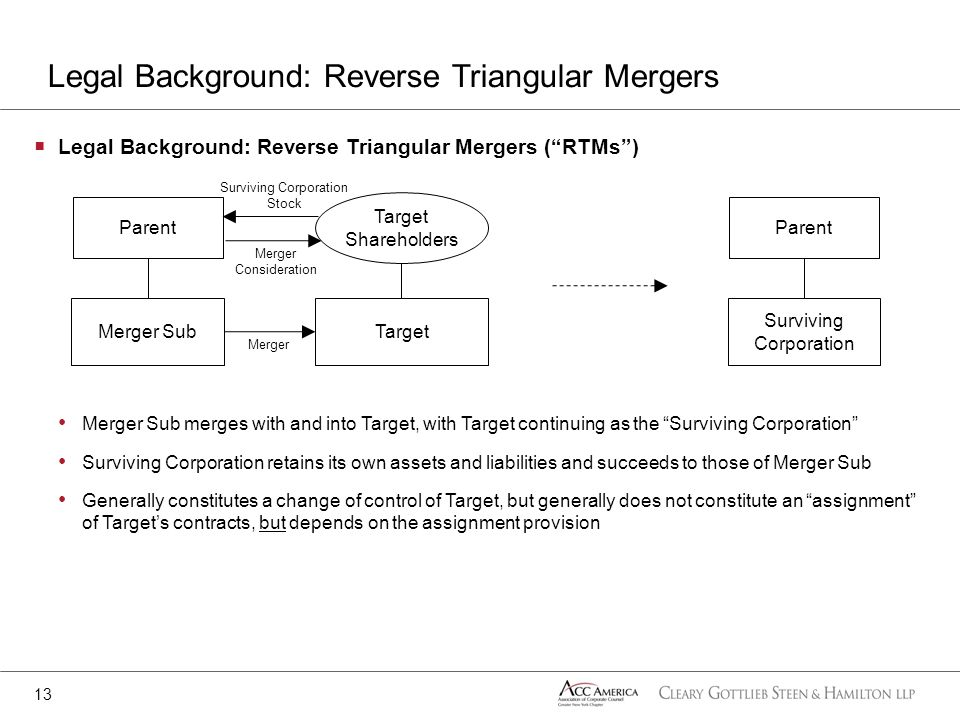 Legal Background: Reverse Triangular Mergers
