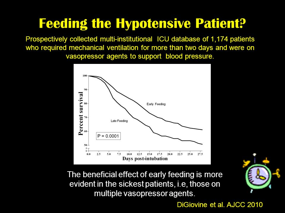 Feeding the Hypotensive Patient