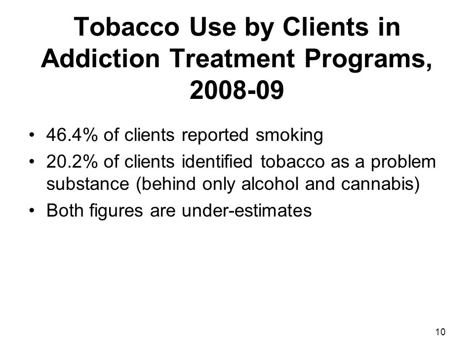 Tobacco Use by Clients in Addiction Treatment Programs,