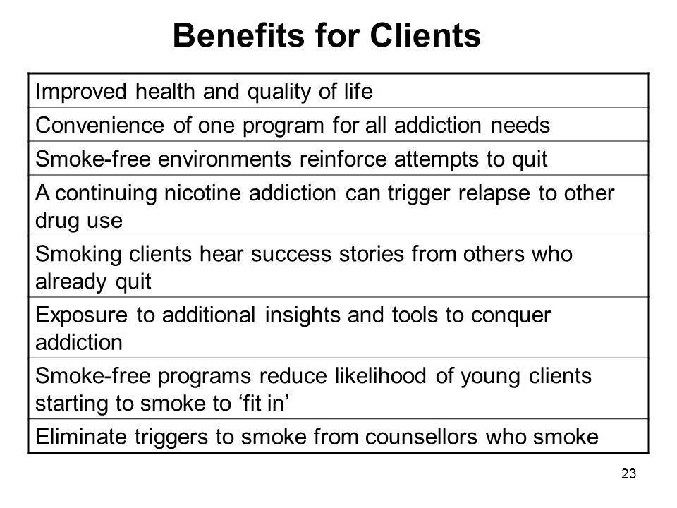Benefits for Clients Improved health and quality of life