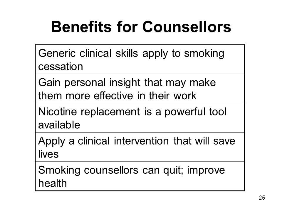 Benefits for Counsellors