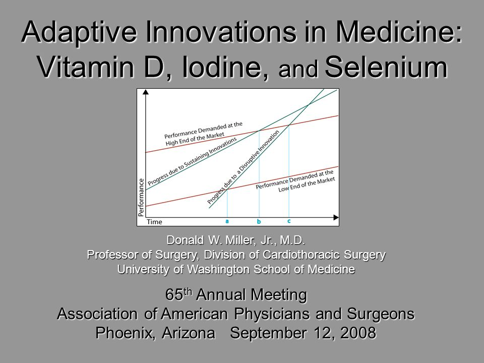 Adaptive Innovations in Medicine: Vitamin D, Iodine, and Selenium