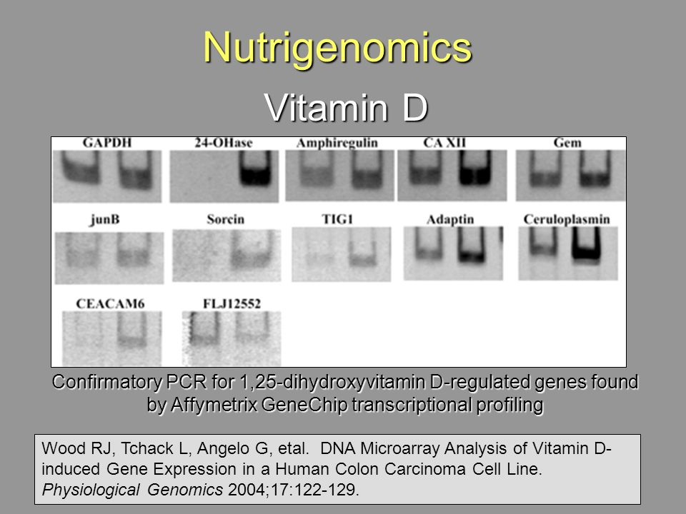 Nutrigenomics Vitamin D