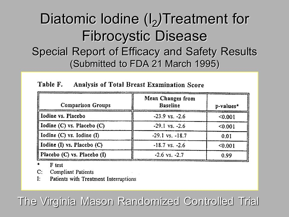 Diatomic Iodine (I2)Treatment for Fibrocystic Disease Special Report of Efficacy and Safety Results (Submitted to FDA 21 March 1995)