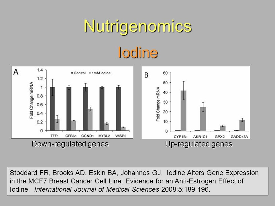 Nutrigenomics Iodine Down-regulated genes Up-regulated genes