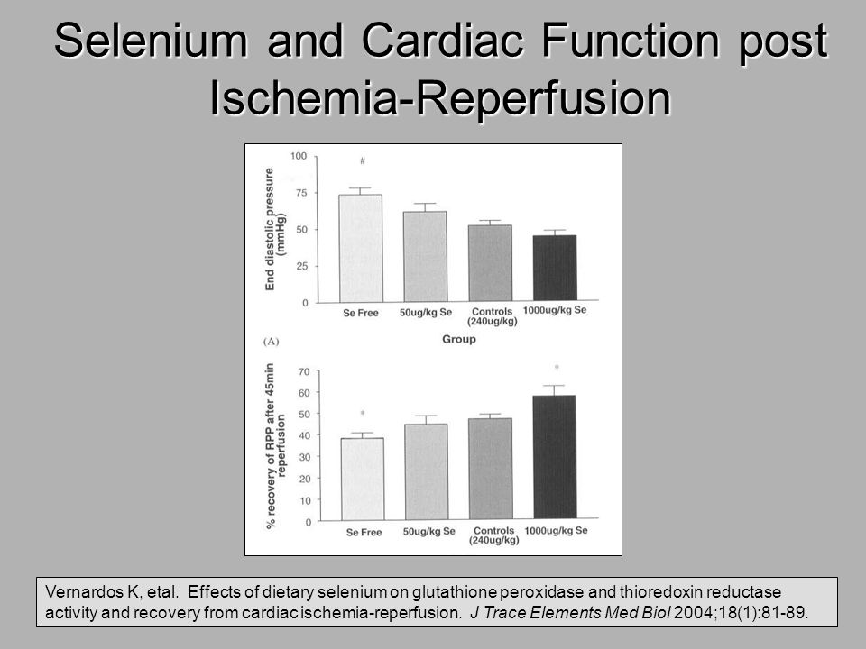 Selenium and Cardiac Function post Ischemia-Reperfusion