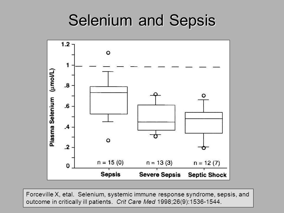 Selenium and Sepsis