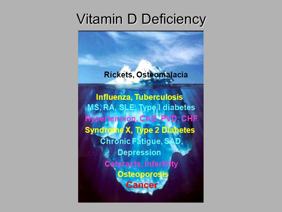 Vitamin D Deficiency Rickets, Osteomalacia Influenza, Tuberculosis