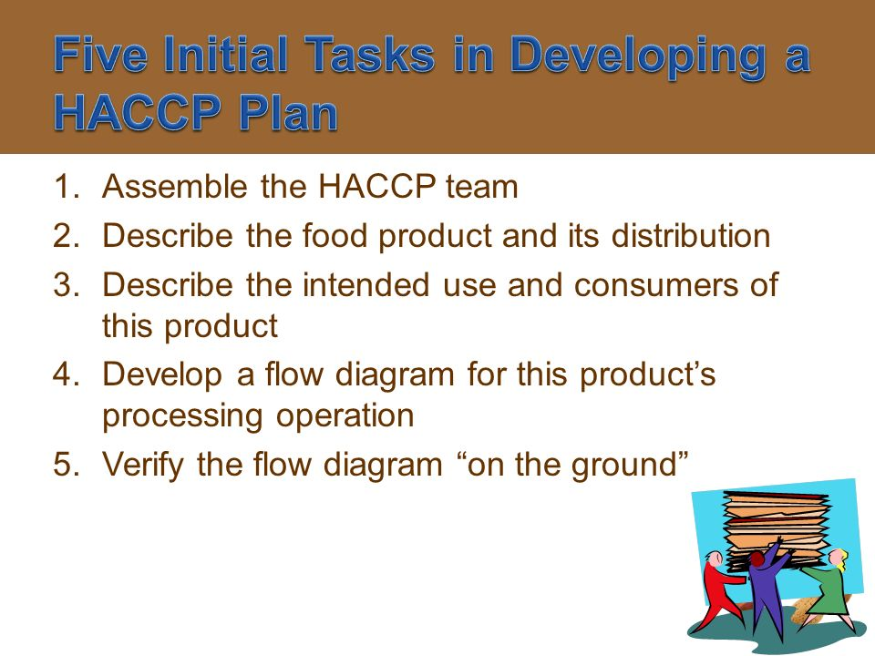 Five Initial Tasks in Developing a HACCP Plan