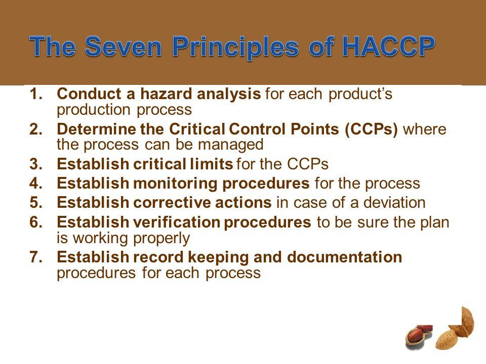The Seven Principles of HACCP