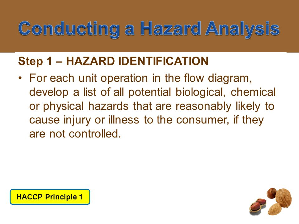 Conducting a Hazard Analysis