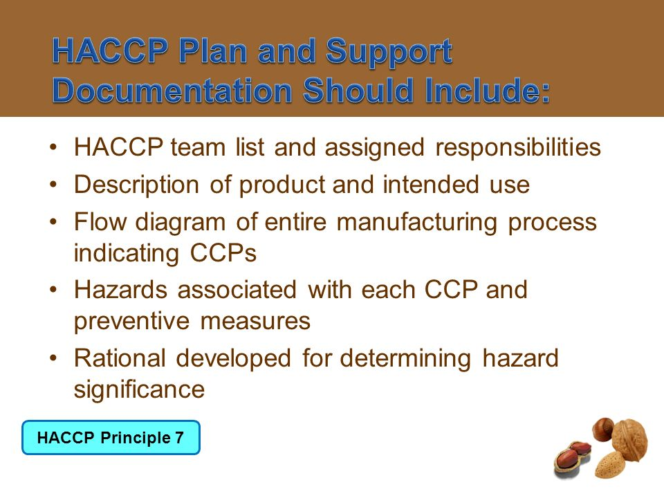 HACCP Plan and Support Documentation Should Include: