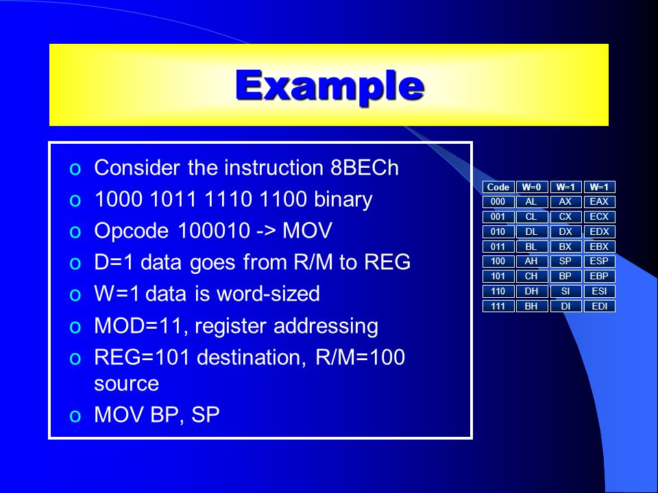 Example Consider the instruction 8BECh 1000 1011 1110 1100 binary
