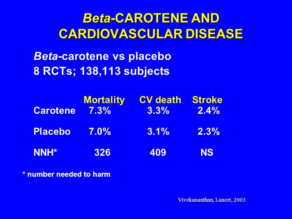 Beta-CAROTENE AND CARDIOVASCULAR DISEASE