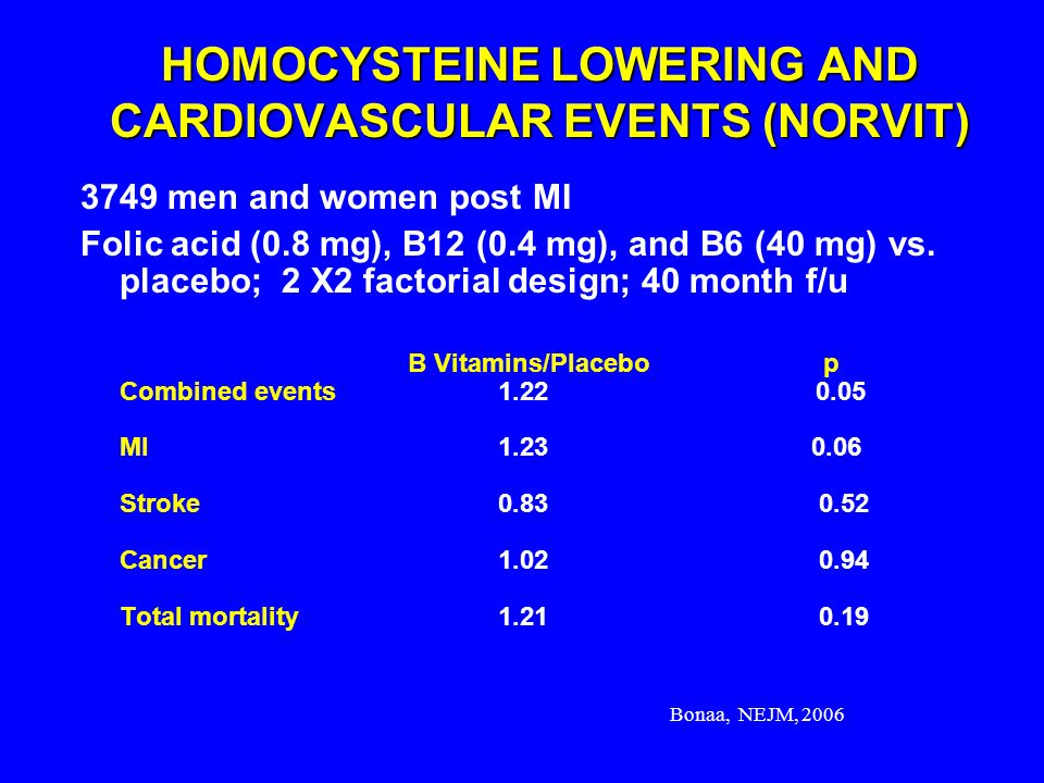 HOMOCYSTEINE LOWERING AND CARDIOVASCULAR EVENTS (NORVIT)