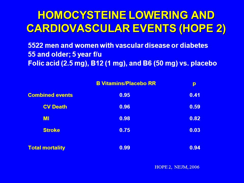 HOMOCYSTEINE LOWERING AND CARDIOVASCULAR EVENTS (HOPE 2)