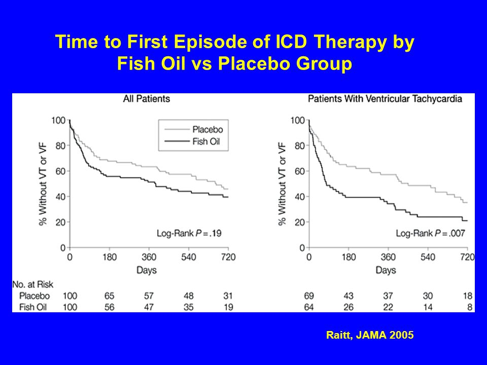 Time to First Episode of ICD Therapy by Fish Oil vs Placebo Group