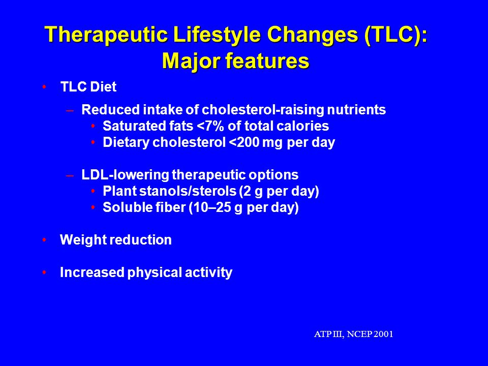 Therapeutic Lifestyle Changes (TLC): Major features