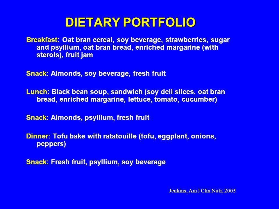 DIETARY PORTFOLIO