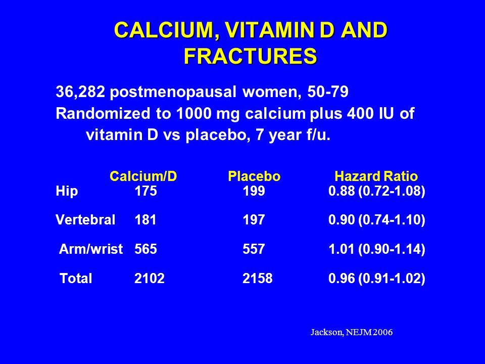 CALCIUM, VITAMIN D AND FRACTURES
