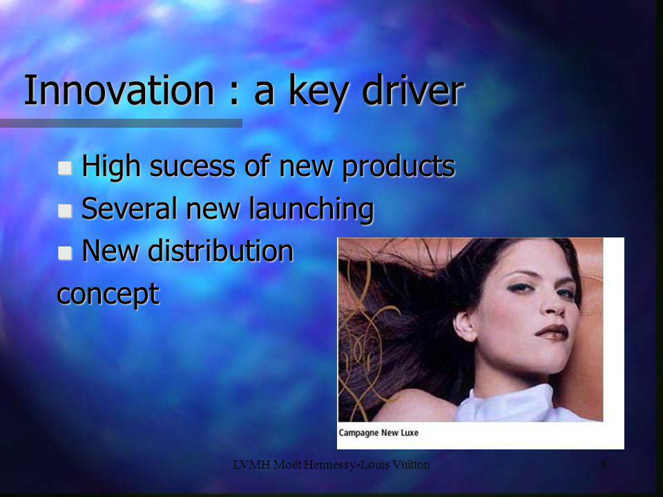 Innovation : a key driver