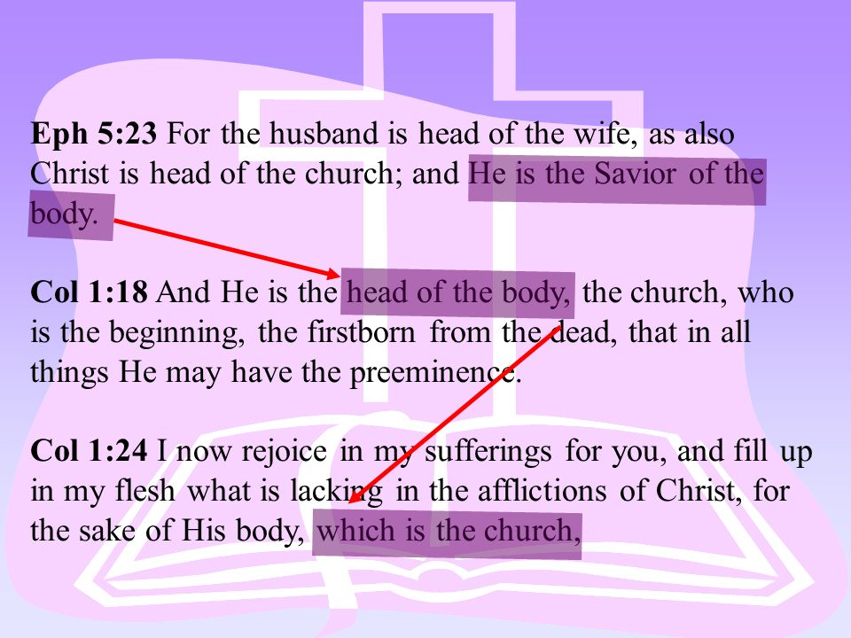 Eph 5:23 For the husband is head of the wife, as also Christ is head of the church; and He is the Savior of the body.