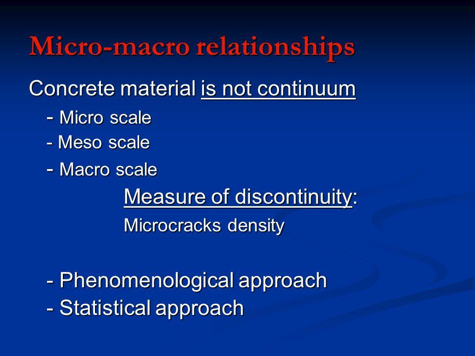 Micro-macro relationships