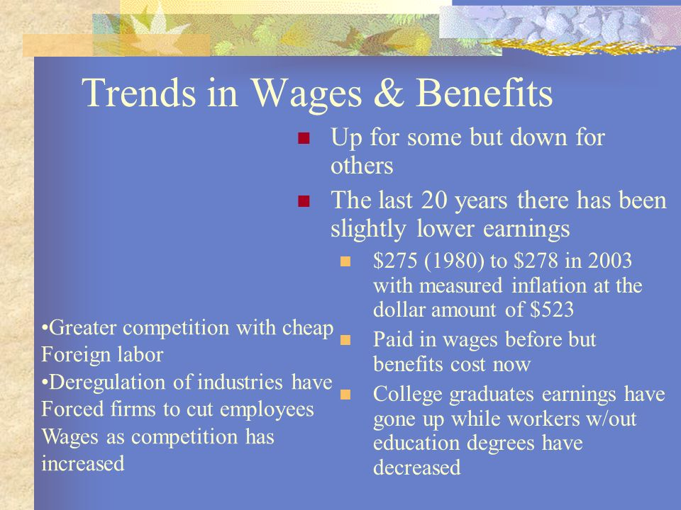Trends in Wages & Benefits