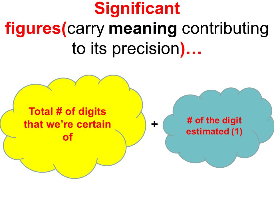Significant figures(carry meaning contributing to its precision)…