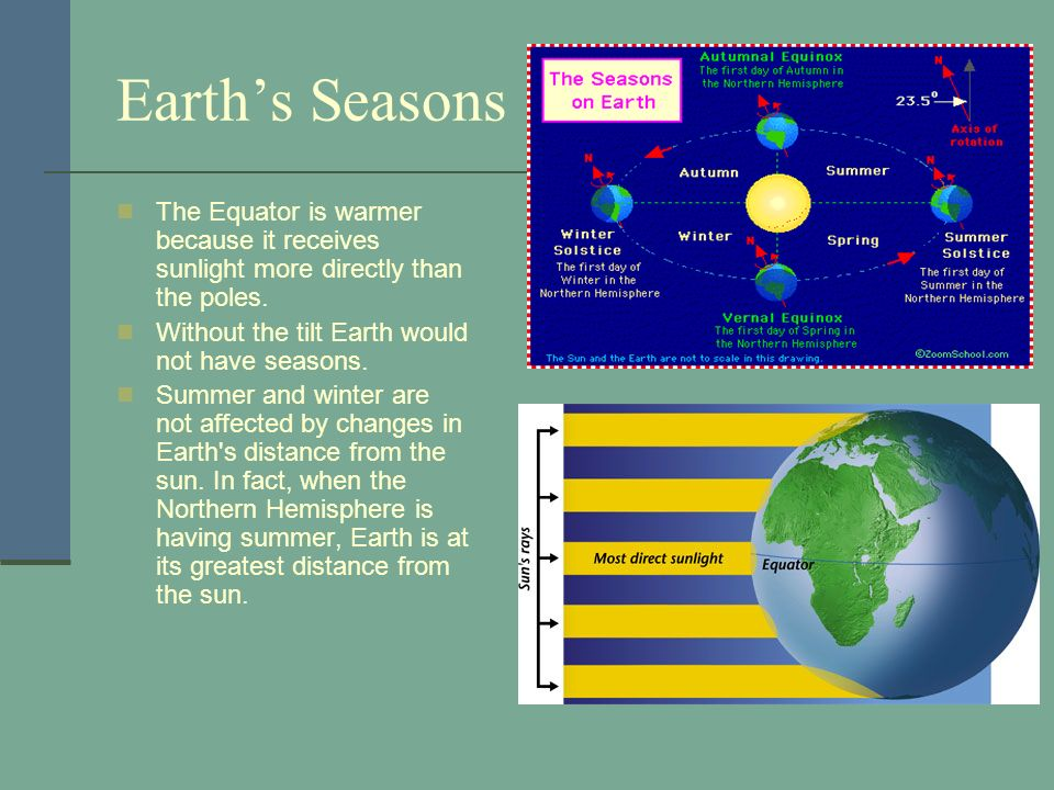 Earth's Seasons The Equator is warmer because it receives sunlight more directly than the poles. Without the tilt Earth would not have seasons.